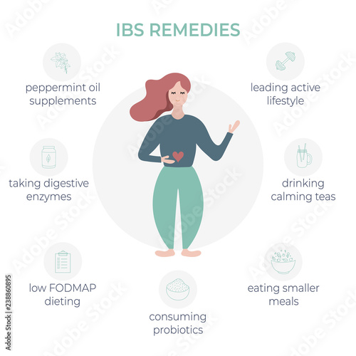 Valokuva  IBS remedies illustration. Bloating treatment. Stomach issues