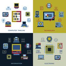 Digital Vector Personal Computer Timeline