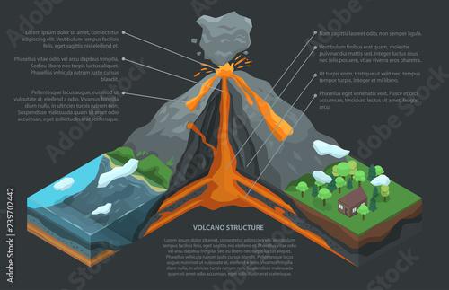 Papel de parede Volcano infographic