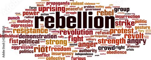 Fotomural Rebellion word cloud