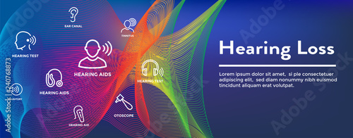 Fotografia Hearing Aid or loss Web Header Banner with Sound Wave Images Set