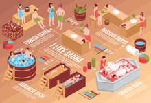 Bath Houses Isometric Flowchart