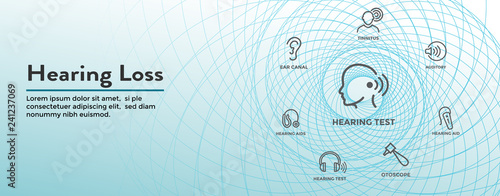 Hearing Aid or loss Web Header Banner with Sound Wave Images Set Wallpaper Mural