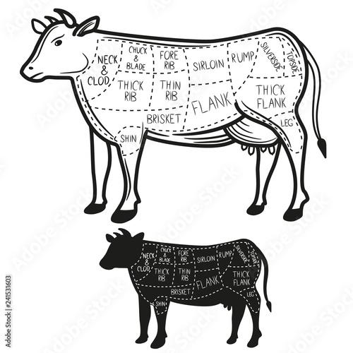 Set Of British Cuts Of Beef Diagram Vector Illustration