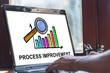 Process improvement concept on a laptop screen