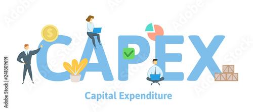 Fényképezés  CAPEX, Capital Expenditure