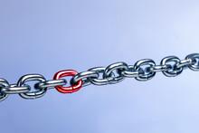 Weak Link In The Chain, Team. ...
