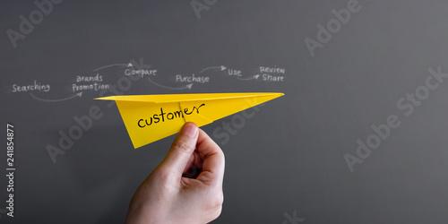 Fotografía Customer Journey and Experience Concept