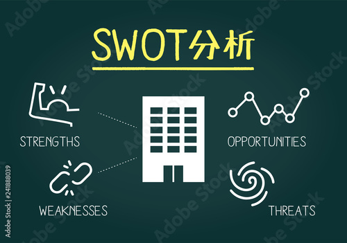 Fototapeta フレームワーク、SWOT分析の黒板イメージ