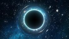 Singularity Of Massive Black H...