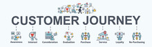 Customer Journey Banner Web Ic...