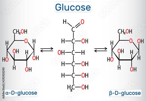 Glucose (dextrose, D-glucose) molecule Canvas Print