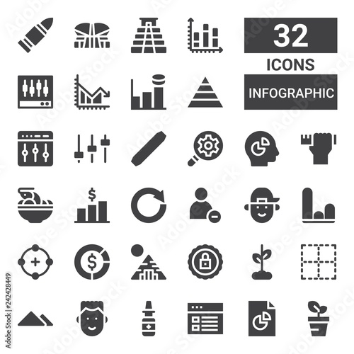 Obraz na plátně  infographic icon set