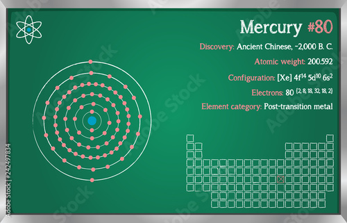 Fotografie, Obraz  Detailed infographic of the element of Mercury.