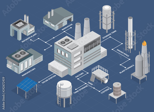 Industrial Buildings Isometric Flowchart Wallpaper Mural