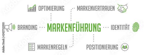 Fotografie, Tablou Markenführung Infografik Grün