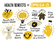Healthy Benefits Of Omega 3. Hand Drawn Infographic Poster. Vector Design.