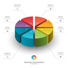 Isometric Cycle Diagram For In...