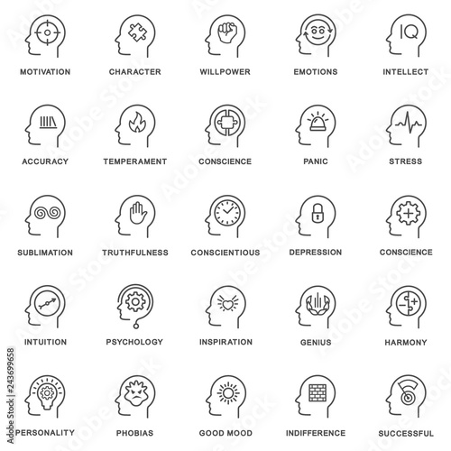 Obraz na plátně  Icons psychology of personality