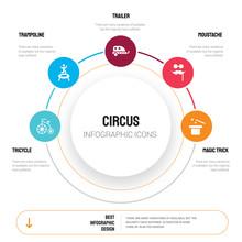 Abstract Infographics Of Circu...