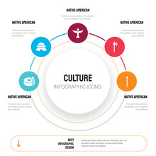 Abstract Infographics Of Culture Template. Native American Drum, Wigwam Icons Can Be Used For Workflow Layout, Diagram, Business Step Options, Banner, Web Design.