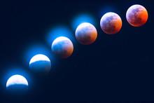 Lunar Eclipse Timeline