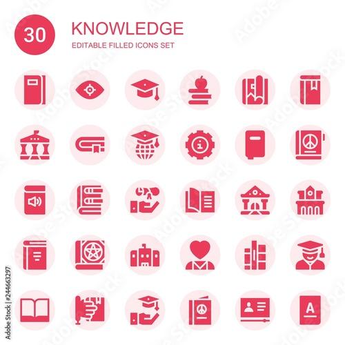 knowledge icon set Canvas Print