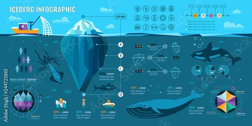Plakaty do gabinetu iceberg-infographics