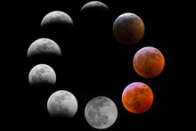 Total Lunar Eclipse With A Blood Moon