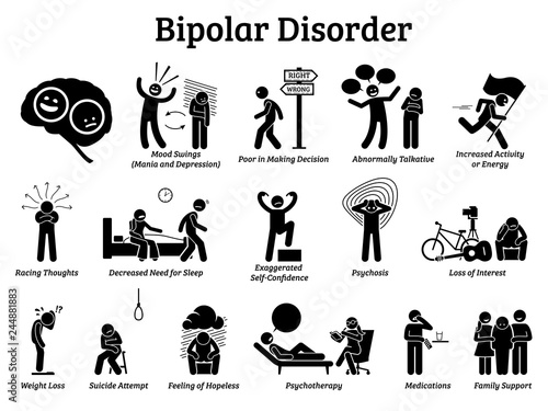 Photo Bipolar mental disorder icons