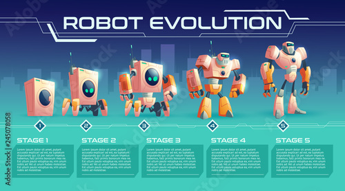 Home robot evolution cartoon vector with development stages from ordinary washing machine over four-foot android to humanoid cyborg illustration Canvas Print