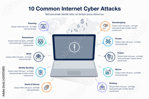 Carta da parati Infographic for 10 common internet cyber attacts template with laptop as main symbol, colorful circles and icons