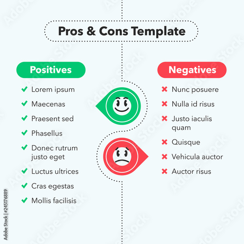 Simple infographic for pros and cons with funny emoji symbols. Easy to use for your website or presentation isolated on light background. Fotobehang