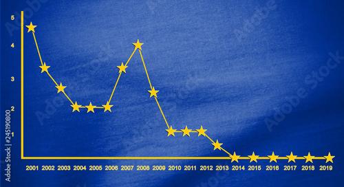 Photo  EZB Leitzinsentwicklung (EZB interest rates) 2019