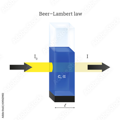Photo Vector scheme of Beer Lambert law