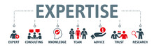 Banner Expertise Vector Illustration Concept