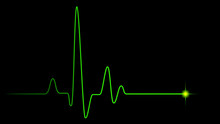 Green Heart Pulse Graphic Line...