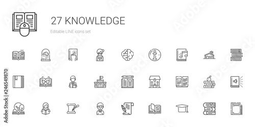 Fotografie, Obraz  knowledge icons set