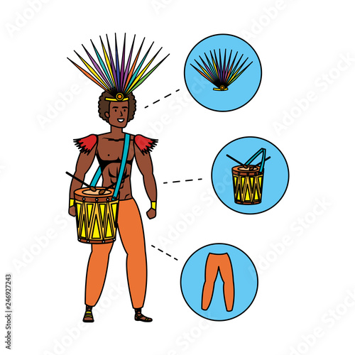 Photo Stands Indians brazilian male dancer with accessories infographic