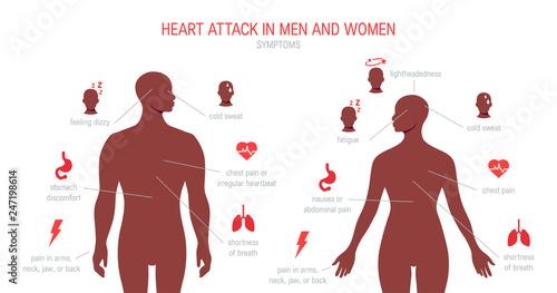 Foto Heart attack symptoms in flat style, vector