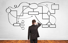 A Salesman In Doubt Looking For Solution On A White Wall With Organizational Chart