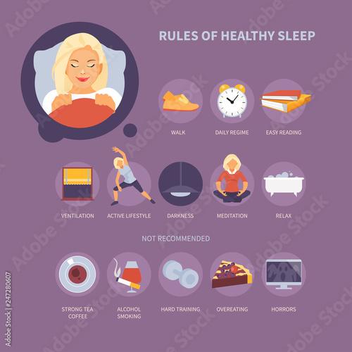 Rules of sleep vector Tablou Canvas
