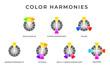 Types of color mixing harmonies memo design.