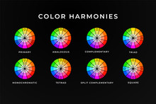 Color Harmonies Memo Design. Colour Wheel With Mixing Information Assistance.