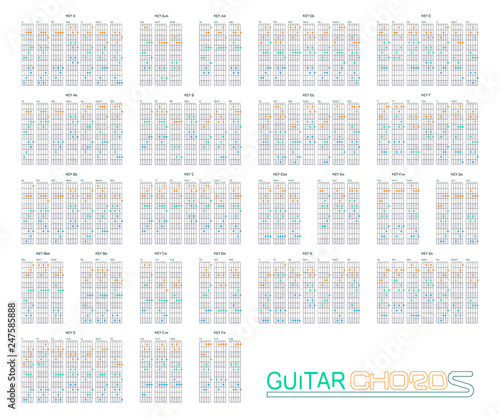 Photo Guitar chords set on vector graphic art.