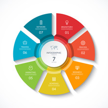 Vector Infographic Circle. Cycle Diagram With 7 Stages. Round Chart That Can Be Used For Report, Business Analytics, Data Visualization And Presentation.