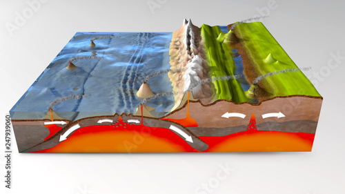 Valokuva 3d illustration of a scientific ground cross-section to explain subduction and p