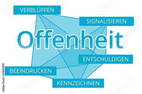 Fotografia  Offenheit - Begriffe verbinden, Farbe blau