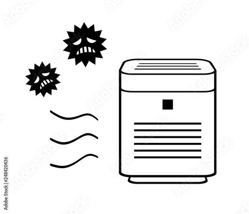 空気清浄機で除菌 Canvas Print