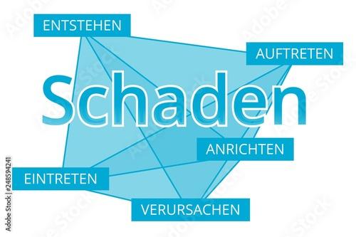 Fotografía  Schaden - Begriffe verbinden, Farbe blau